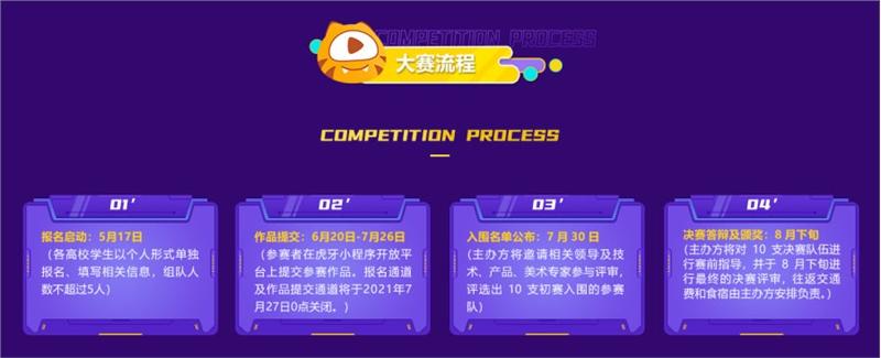 第三届虎牙小程序技术挑战赛重创,积极探索新形式的现场互动